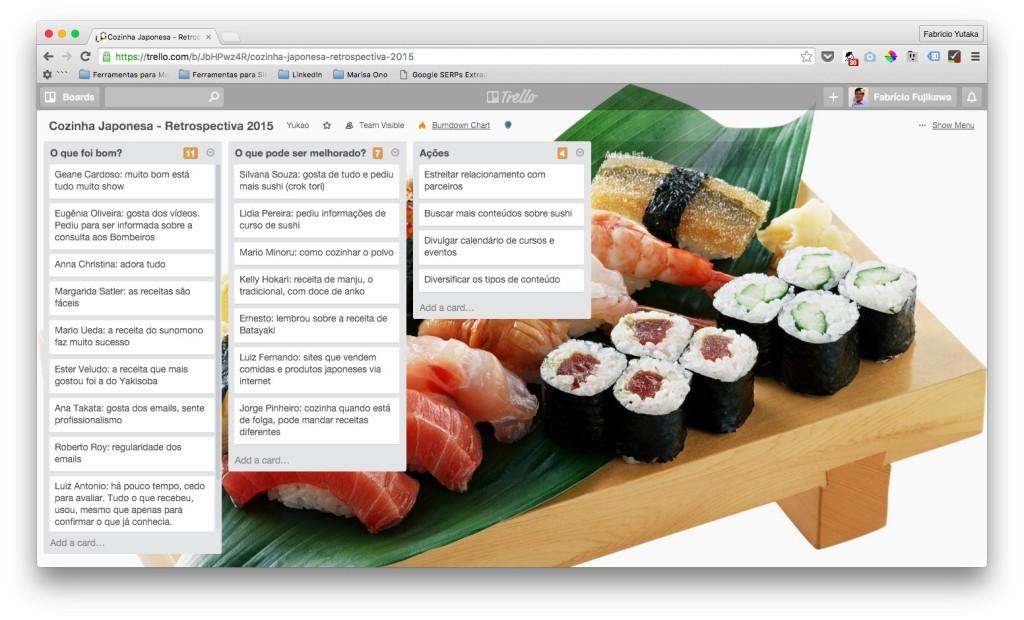 Quadro da Retrospectiva 2015 do Site Cozinha Japonesa